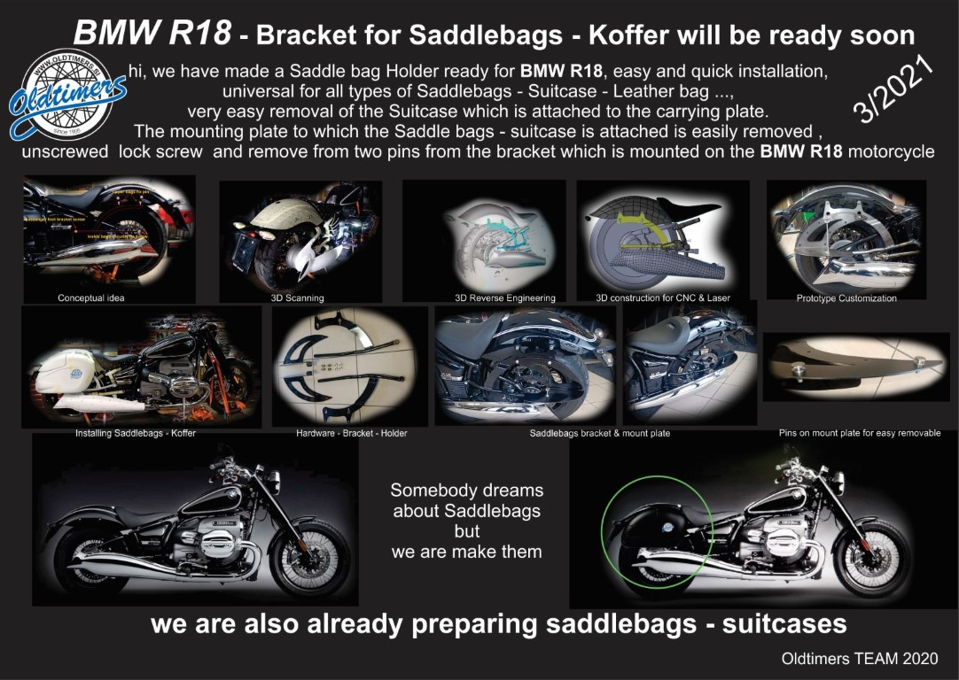 BMW R18 Saddle Bags Hardware Flayer 012021 Large Medium